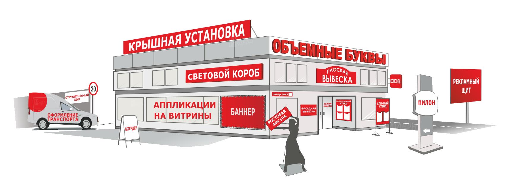 Заказ наружной рекламы казань реклама мебели в интернет магазине